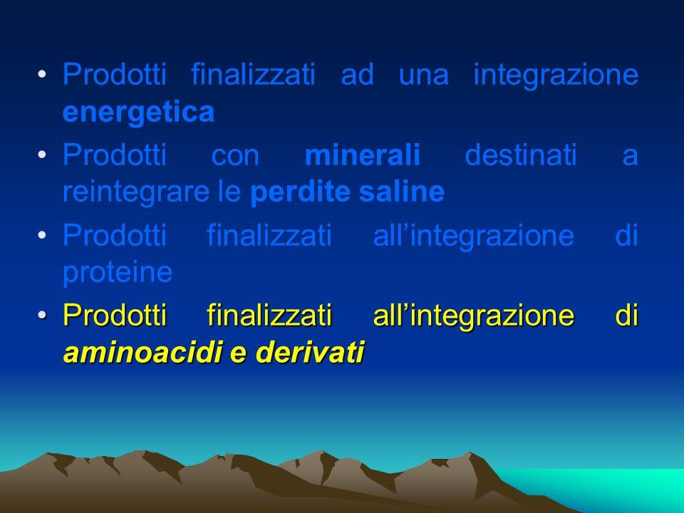 Prodotti finalizzati ad una integrazione energetica