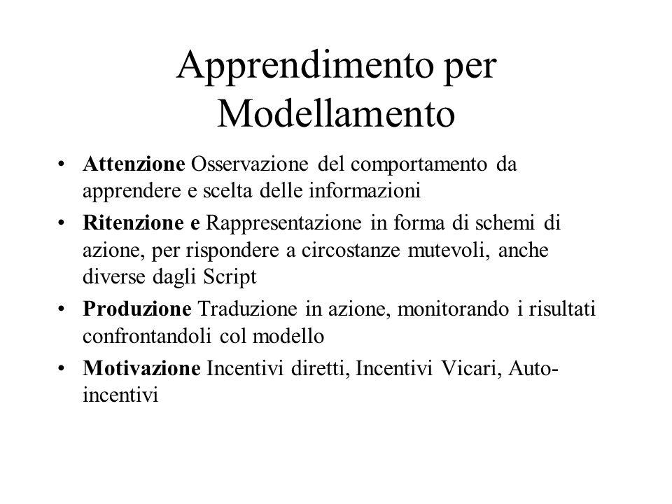 Apprendimento per Modellamento