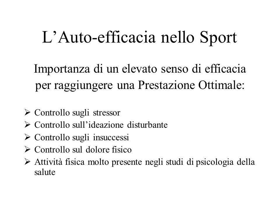 L'Auto-efficacia nello Sport