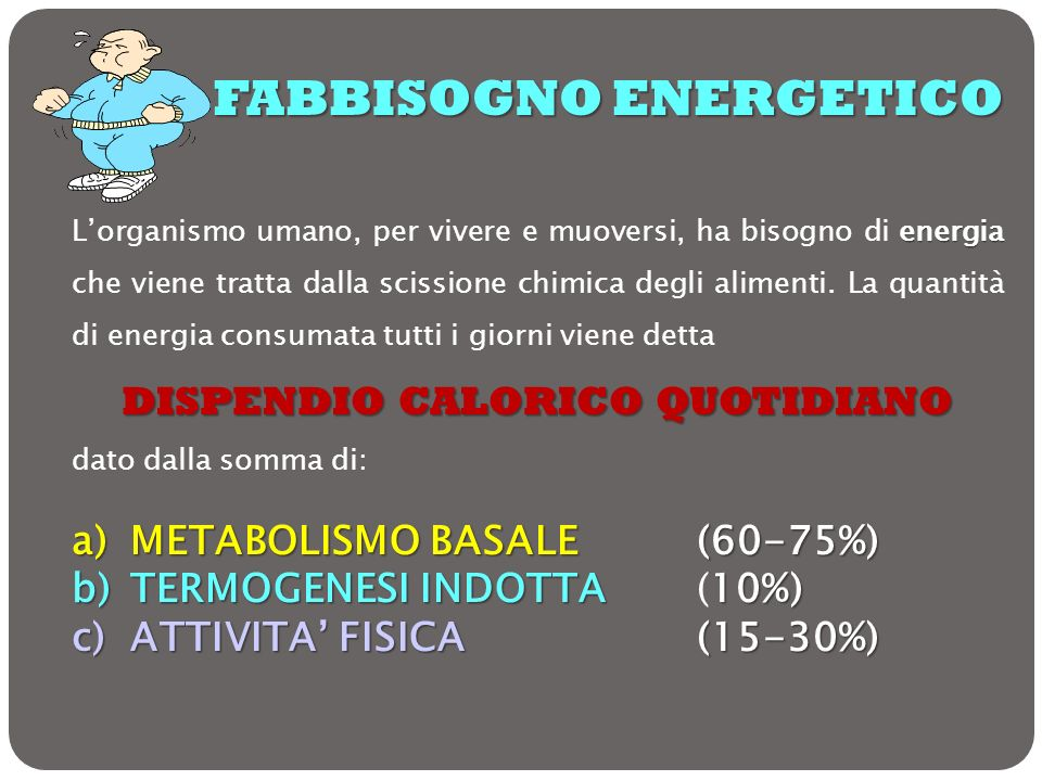 DISPENDIO CALORICO QUOTIDIANO