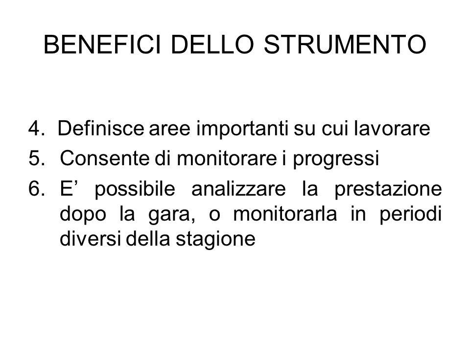 BENEFICI DELLO STRUMENTO