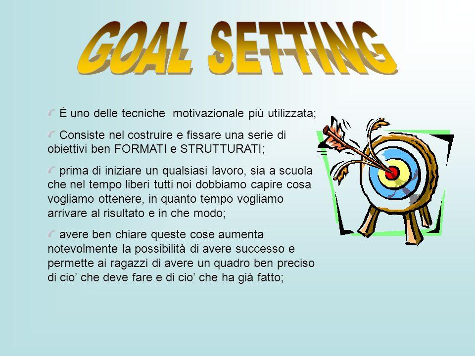 GOAL SETTING È uno delle tecniche motivazionale più utilizzata;