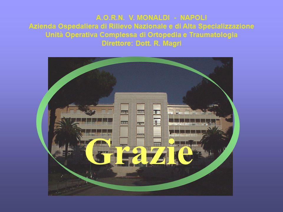 A.O.R.N. V. MONALDI - NAPOLI Azienda Ospedaliera di Rilievo Nazionale e di Alta Specializzazione.