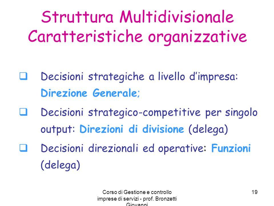 Lezione n 7 i modelli organizzativi ppt video online for Planimetrie domestiche di livello singolo