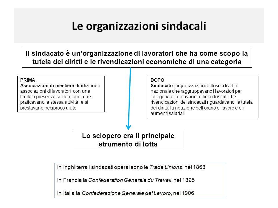 Le organizzazioni sindacali