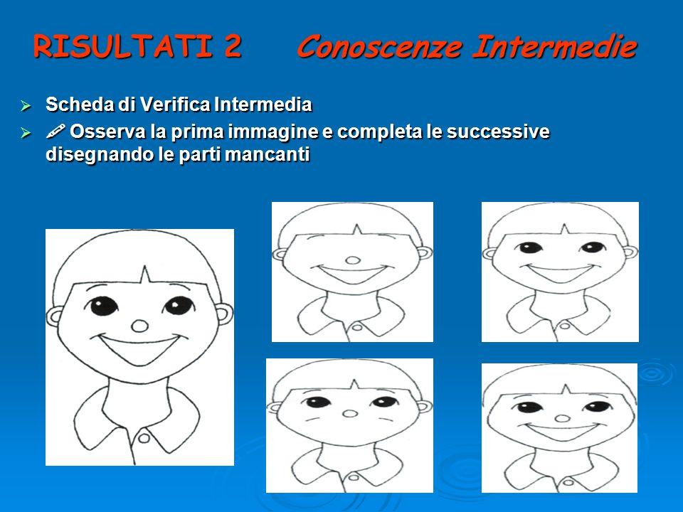 RISULTATI 2 Conoscenze Intermedie