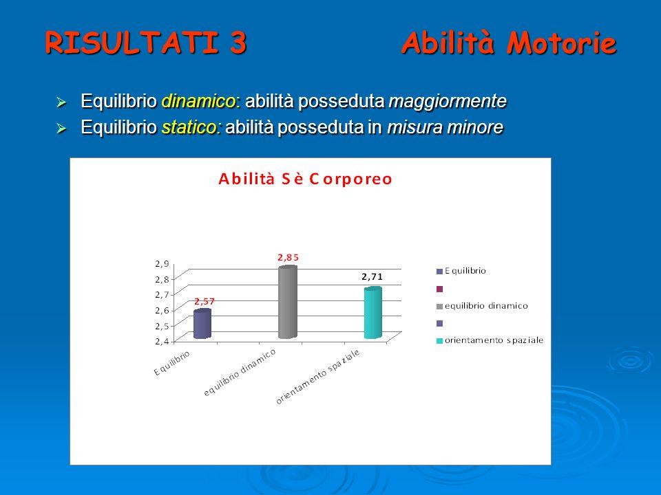 RISULTATI 3 Abilità Motorie