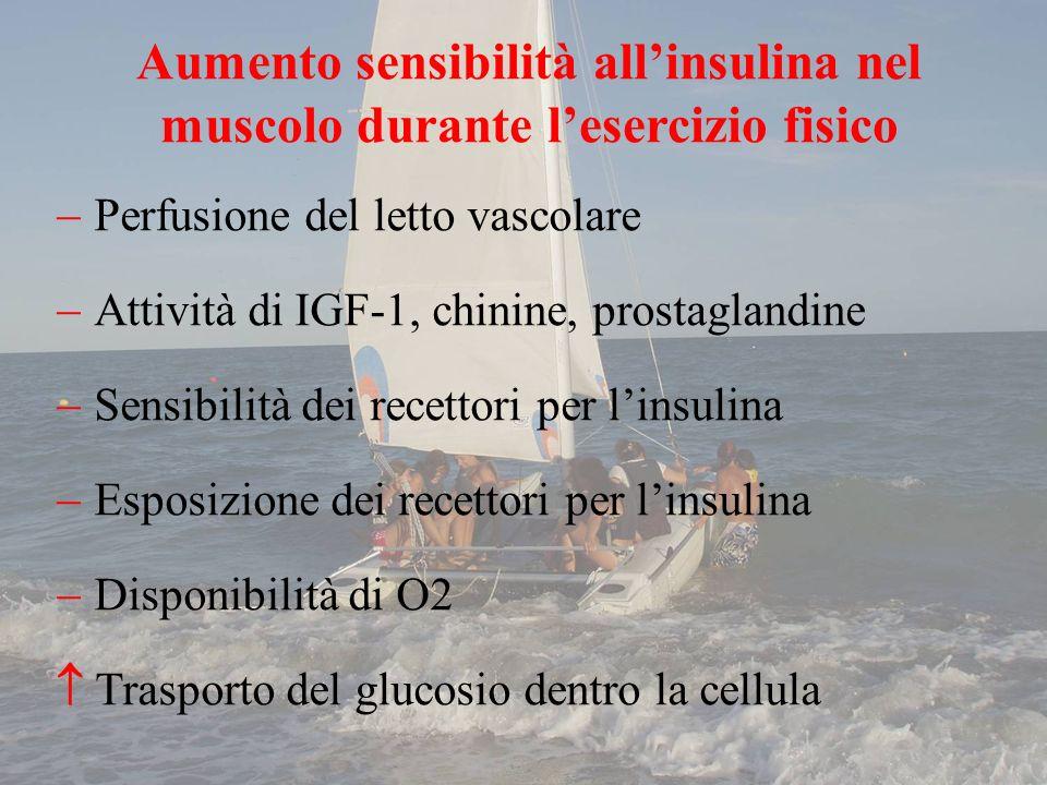 Aumento sensibilità all'insulina nel