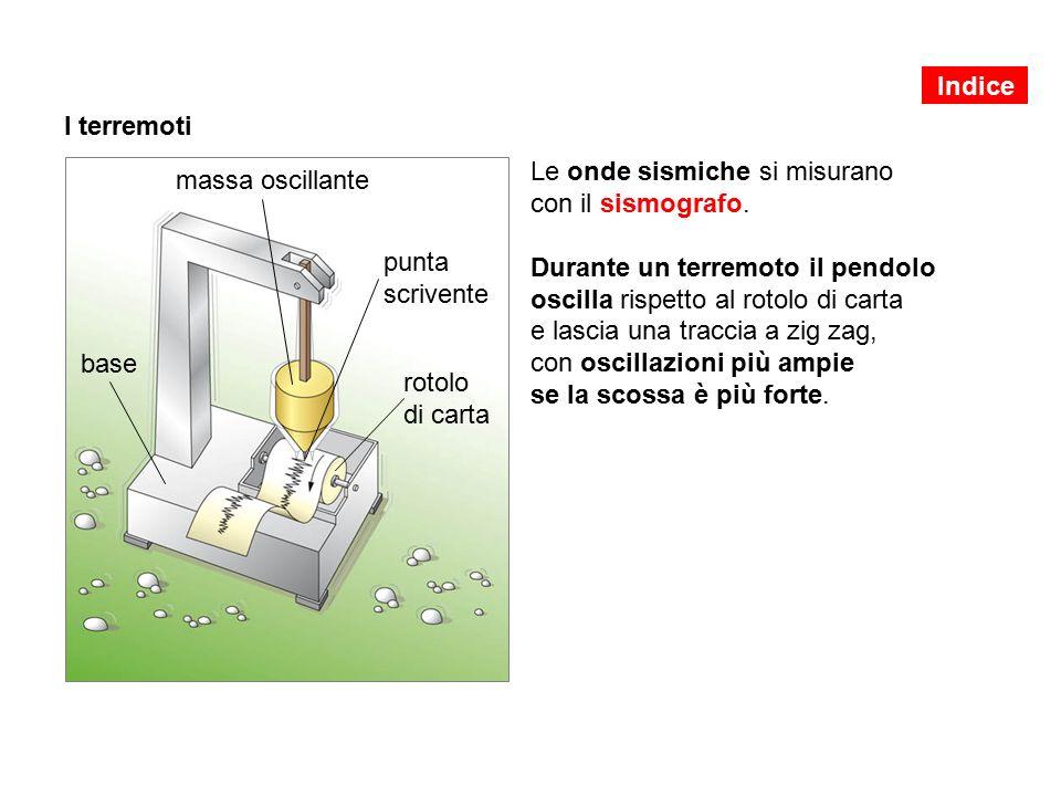 Indice I terremoti.