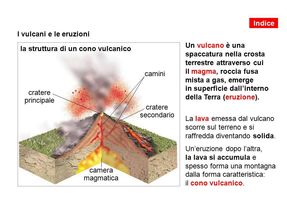 la struttura di un cono vulcanico