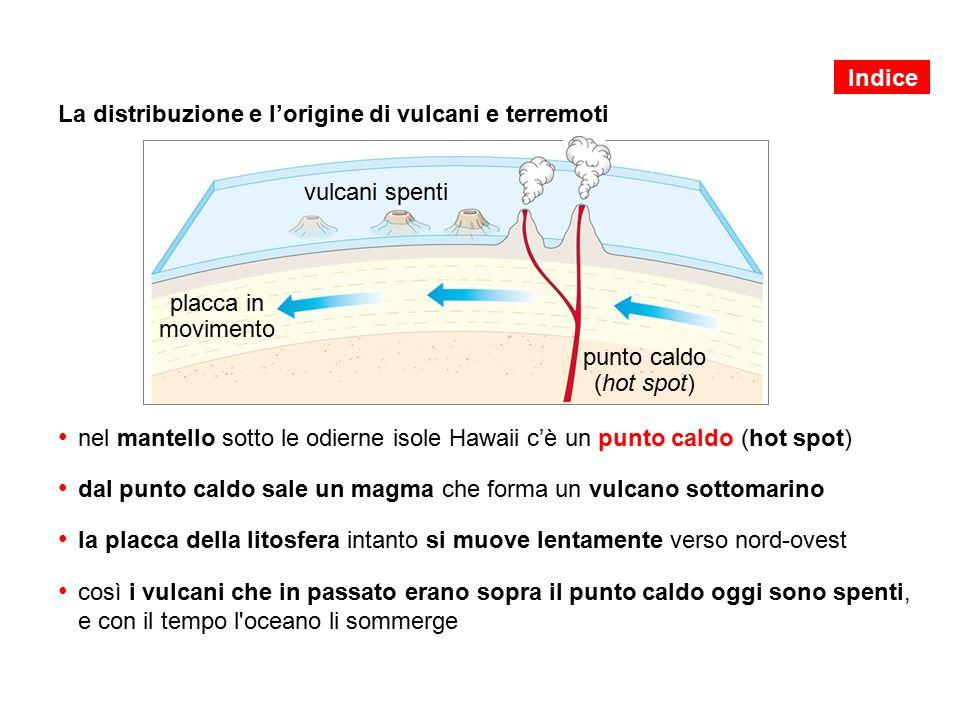 La distribuzione e l'origine di vulcani e terremoti