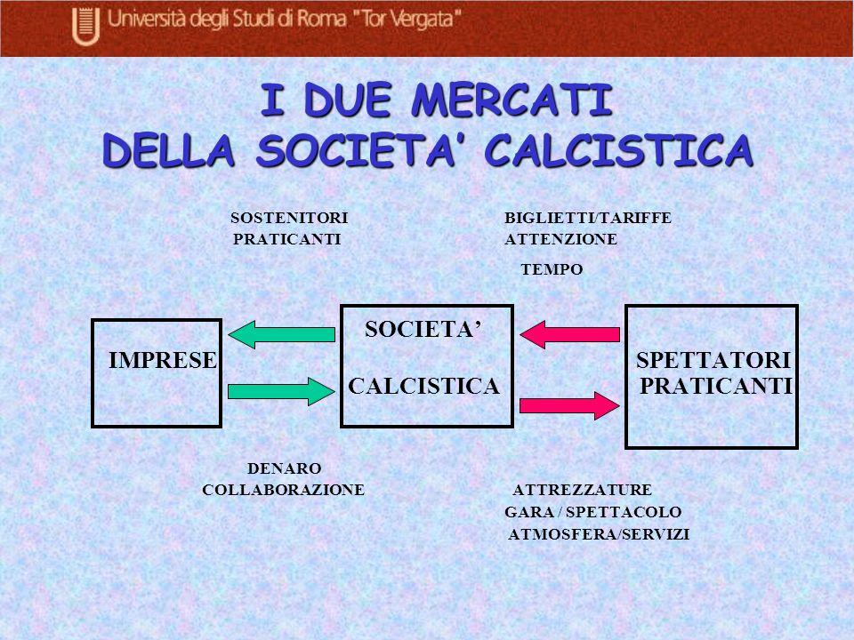 I DUE MERCATI DELLA SOCIETA' CALCISTICA