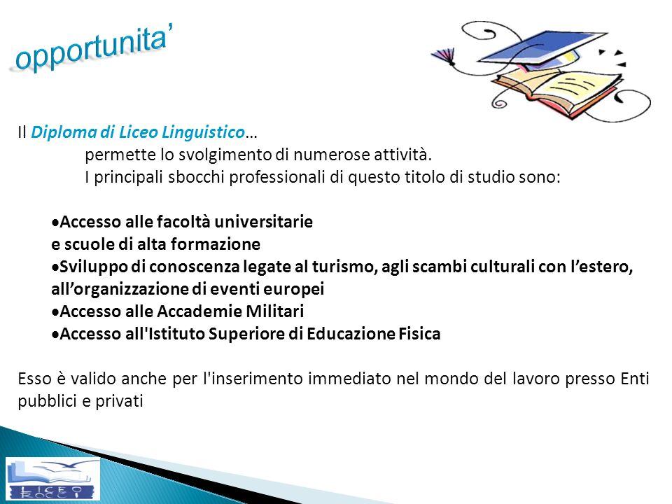 opportunita' Il Diploma di Liceo Linguistico…