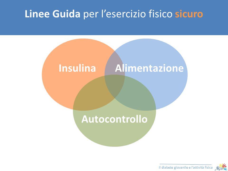 Insulina Alimentazione Autocontrollo