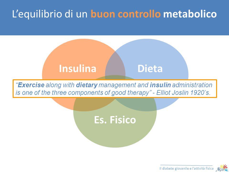 Insulina Dieta Es. Fisico