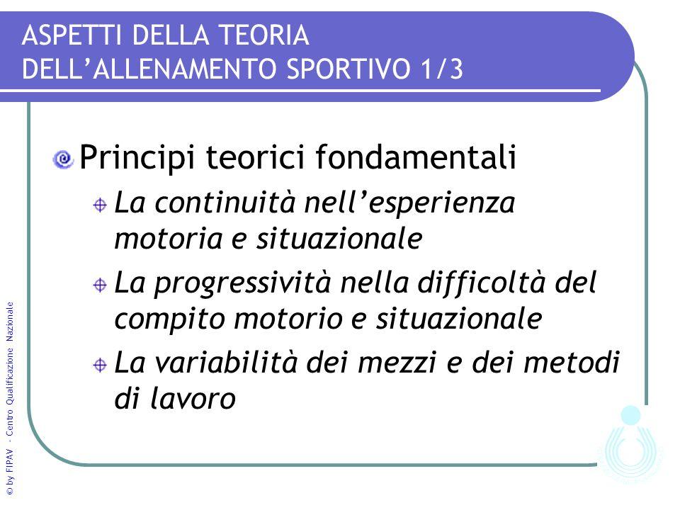ASPETTI DELLA TEORIA DELL'ALLENAMENTO SPORTIVO 1/3