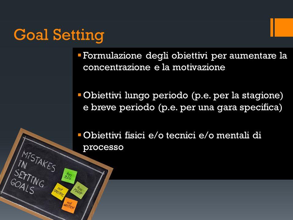 Goal Setting Formulazione degli obiettivi per aumentare la concentrazione e la motivazione.
