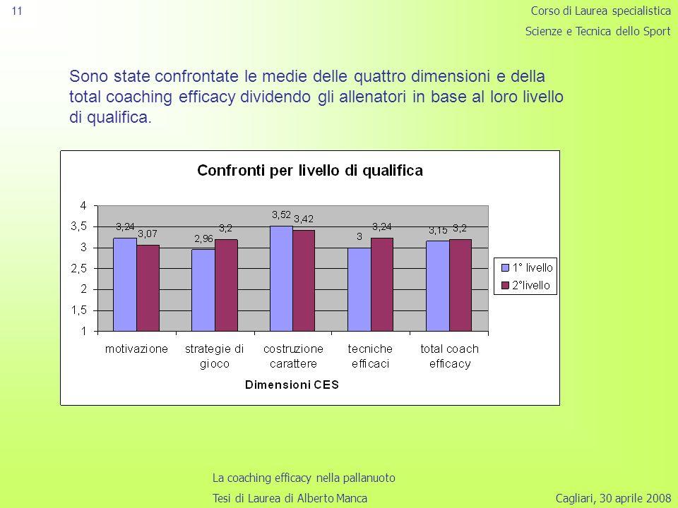 11 Corso di Laurea specialistica. Scienze e Tecnica dello Sport.