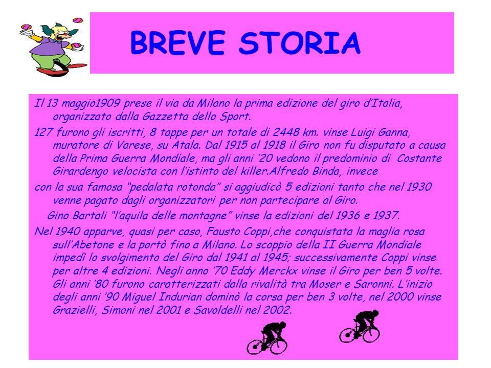 BREVE STORIA Il 13 maggio1909 prese il via da Milano la prima edizione del giro d'Italia, organizzato dalla Gazzetta dello Sport.