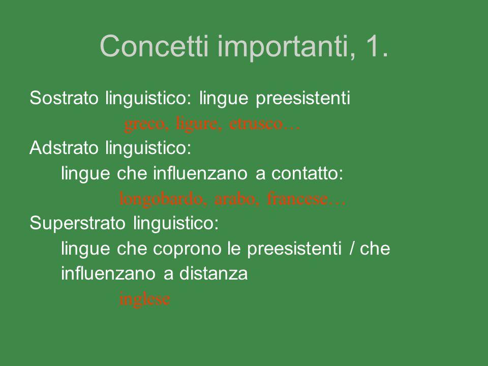 Concetti importanti, 1. Sostrato linguistico: lingue preesistenti