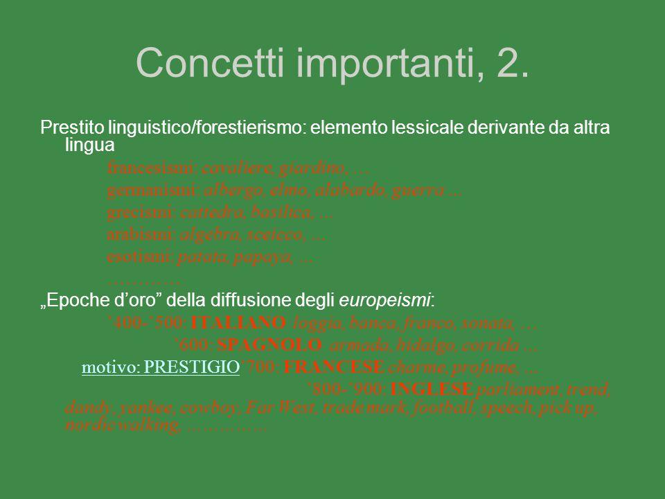 Concetti importanti, 2. Prestito linguistico/forestierismo: elemento lessicale derivante da altra lingua.
