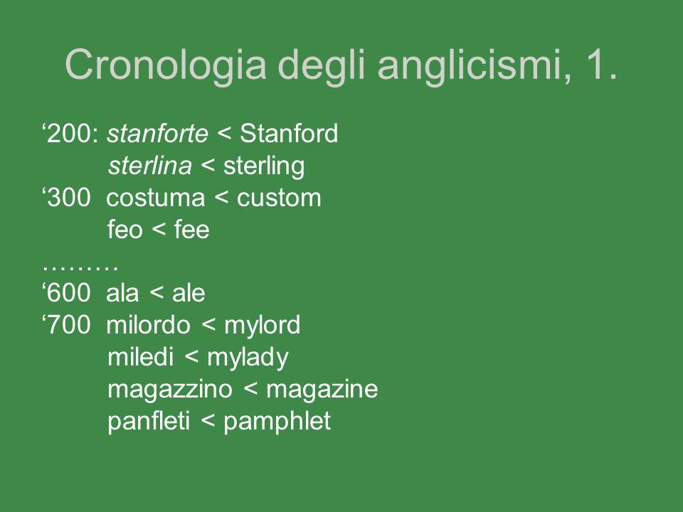 Cronologia degli anglicismi, 1.