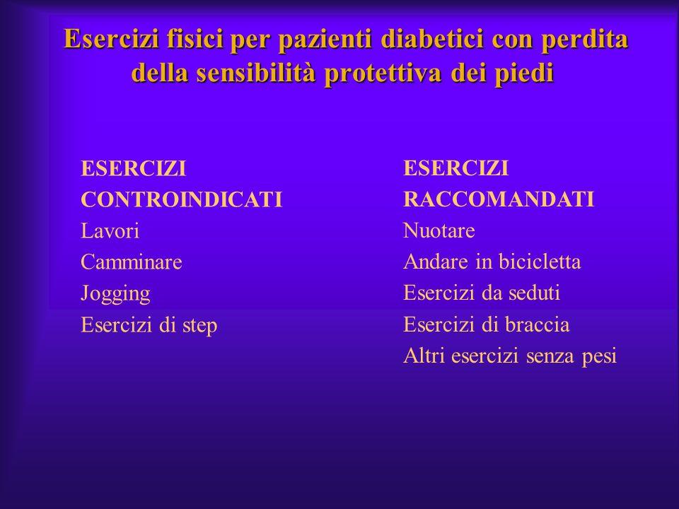 Esercizi fisici per pazienti diabetici con perdita della sensibilità protettiva dei piedi