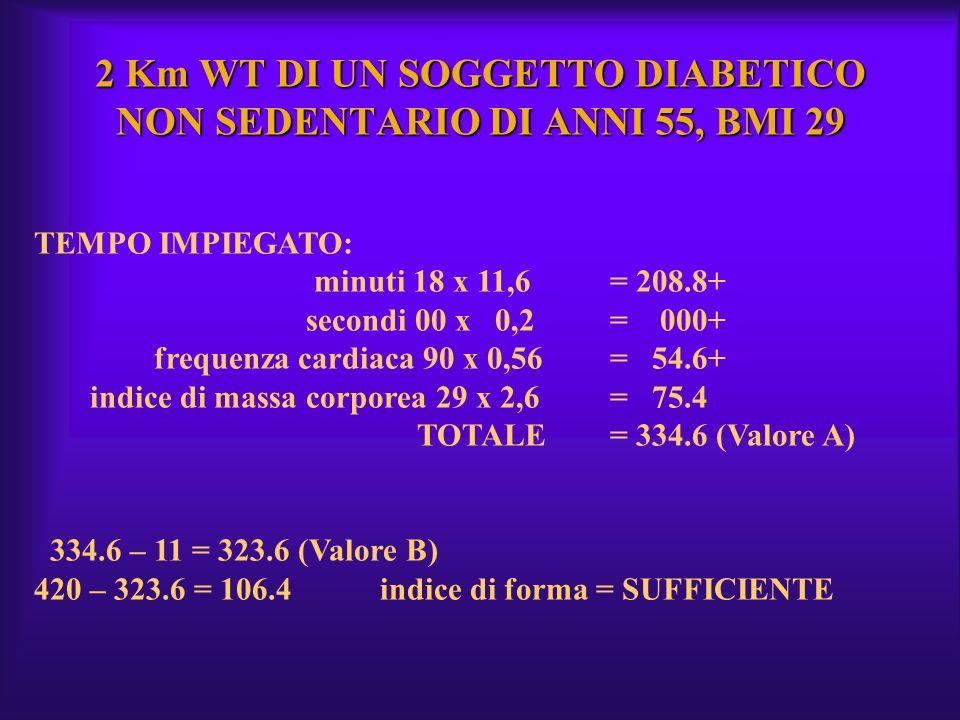 2 Km WT DI UN SOGGETTO DIABETICO NON SEDENTARIO DI ANNI 55, BMI 29