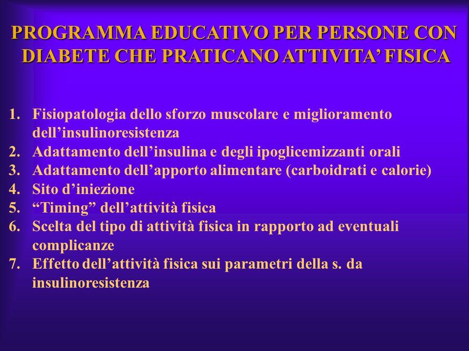 PROGRAMMA EDUCATIVO PER PERSONE CON
