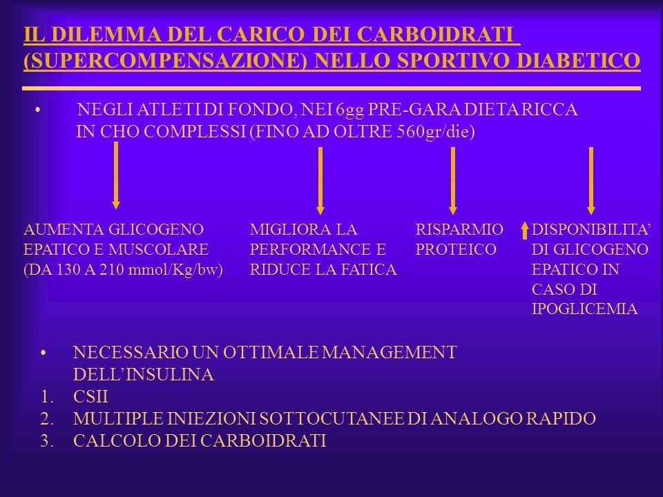 IL DILEMMA DEL CARICO DEI CARBOIDRATI