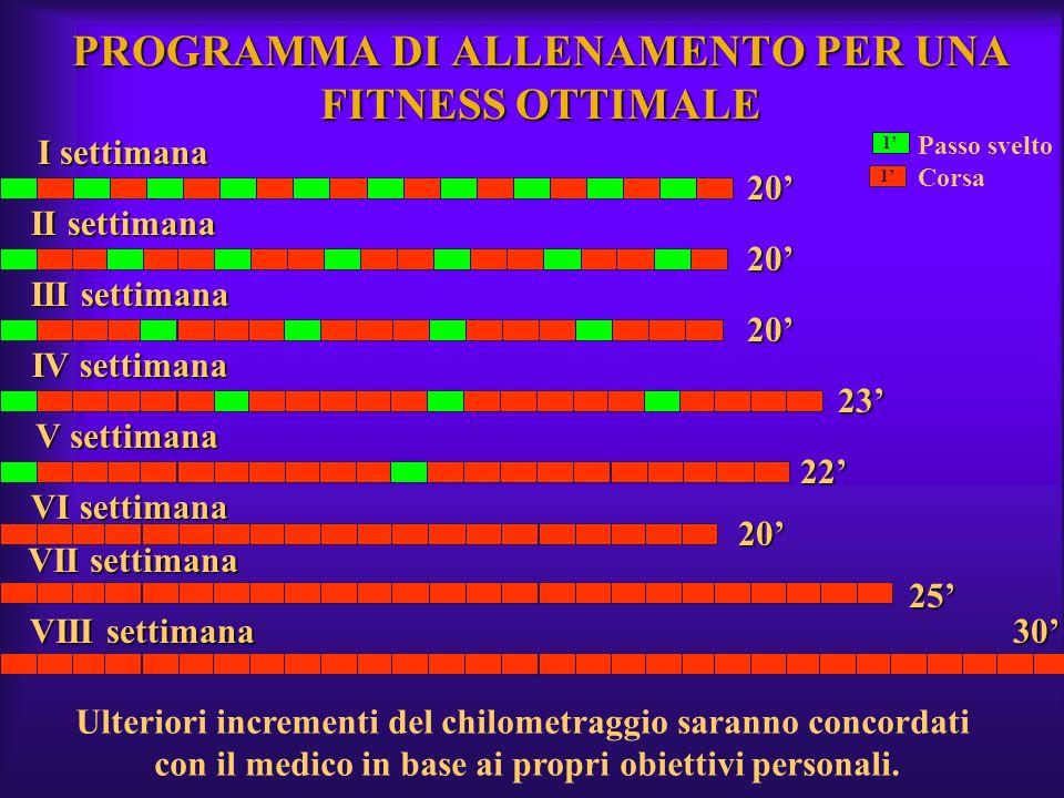 PROGRAMMA DI ALLENAMENTO PER UNA FITNESS OTTIMALE