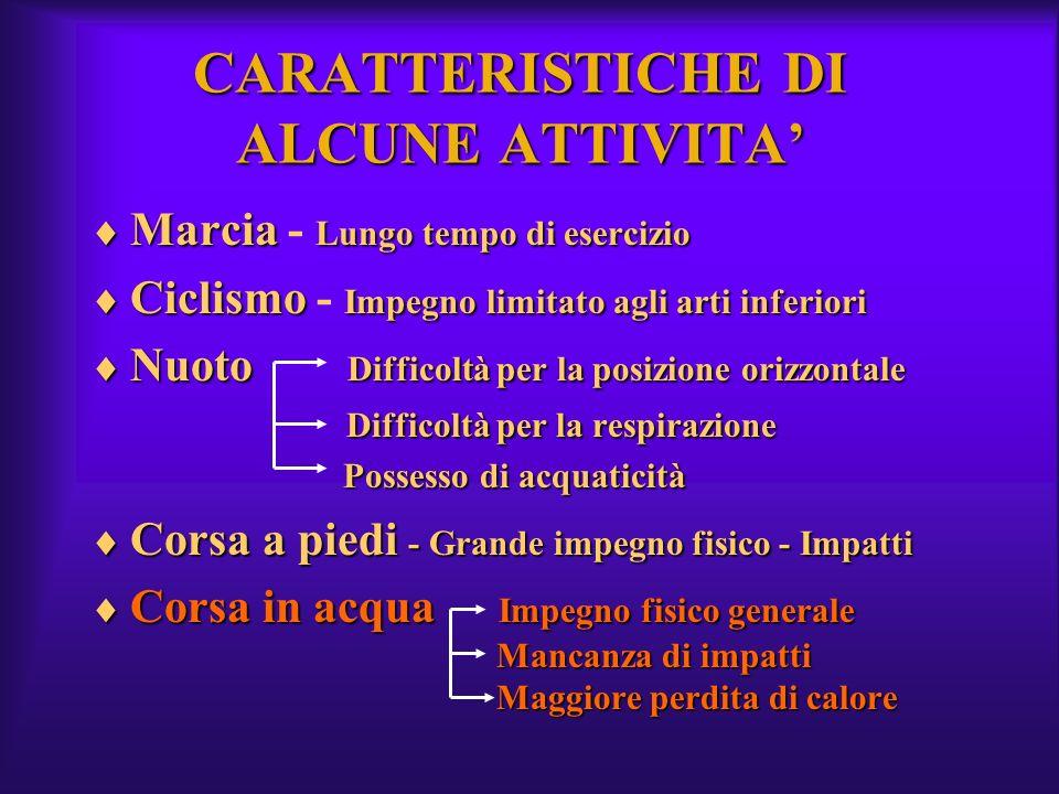CARATTERISTICHE DI ALCUNE ATTIVITA'