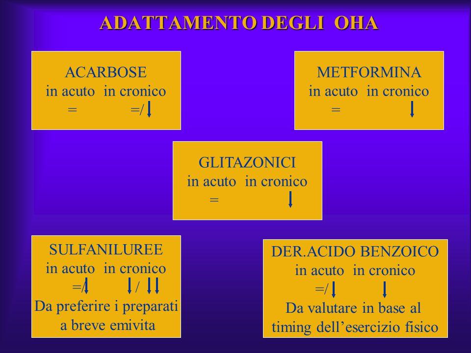 ADATTAMENTO DEGLI OHA ACARBOSE in acuto in cronico = =/ METFORMINA