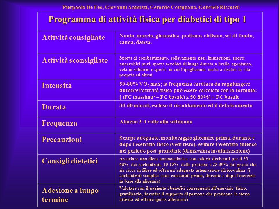 Programma di attività fisica per diabetici di tipo 1