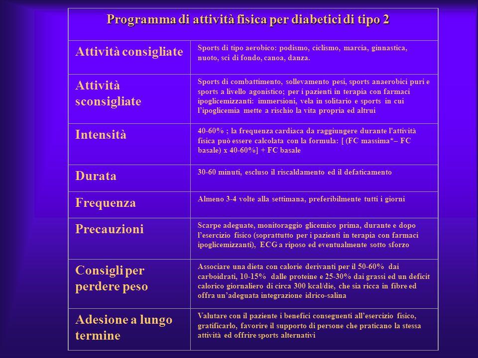 Programma di attività fisica per diabetici di tipo 2