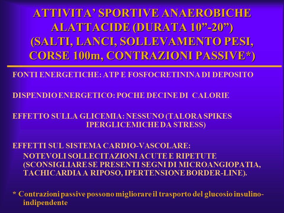 ATTIVITA' SPORTIVE ANAEROBICHE ALATTACIDE (DURATA 10 -20 ) (SALTI, LANCI, SOLLEVAMENTO PESI, CORSE 100m, CONTRAZIONI PASSIVE*)