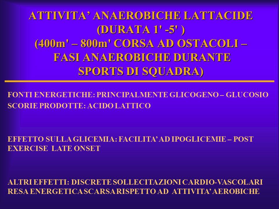 ATTIVITA' ANAEROBICHE LATTACIDE (DURATA 1 -5 ) (400m – 800m CORSA AD OSTACOLI – FASI ANAEROBICHE DURANTE SPORTS DI SQUADRA)