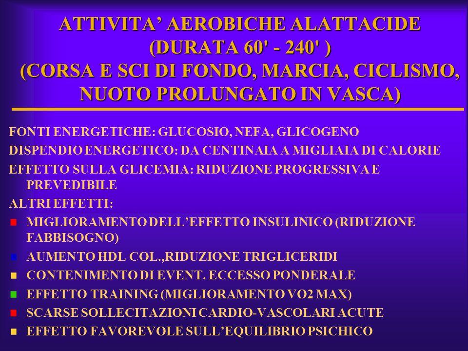 ATTIVITA' AEROBICHE ALATTACIDE (DURATA 60 - 240 ) (CORSA E SCI DI FONDO, MARCIA, CICLISMO, NUOTO PROLUNGATO IN VASCA)