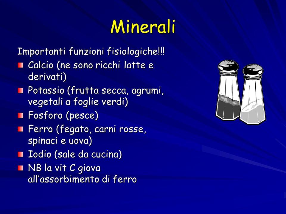 Minerali Importanti funzioni fisiologiche!!!