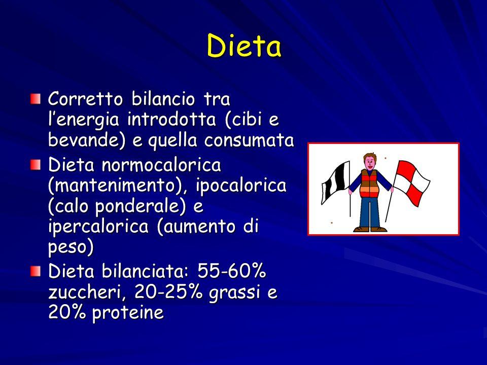 Dieta Corretto bilancio tra l'energia introdotta (cibi e bevande) e quella consumata.