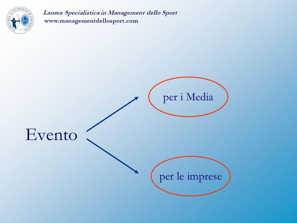 Evento per i Media per le imprese
