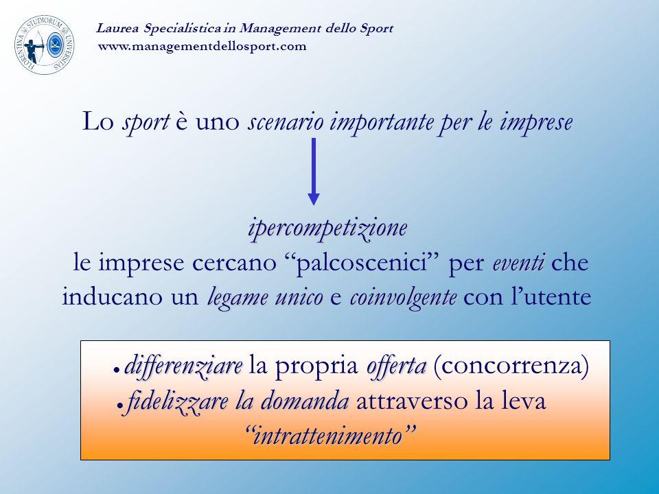 Laurea Specialistica in Management dello Sport