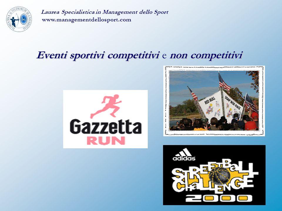 Eventi sportivi competitivi e non competitivi