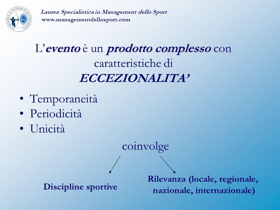 L'evento è un prodotto complesso con caratteristiche di ECCEZIONALITA'