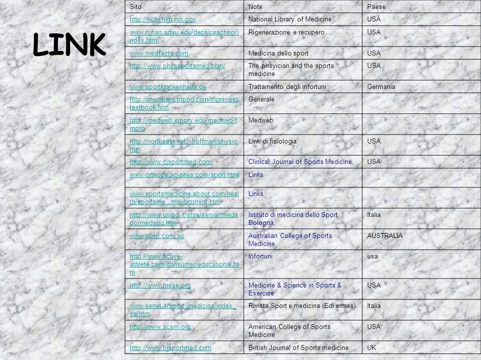 LINK Sito Note Paese http://ncbi.nlm.nih.gov