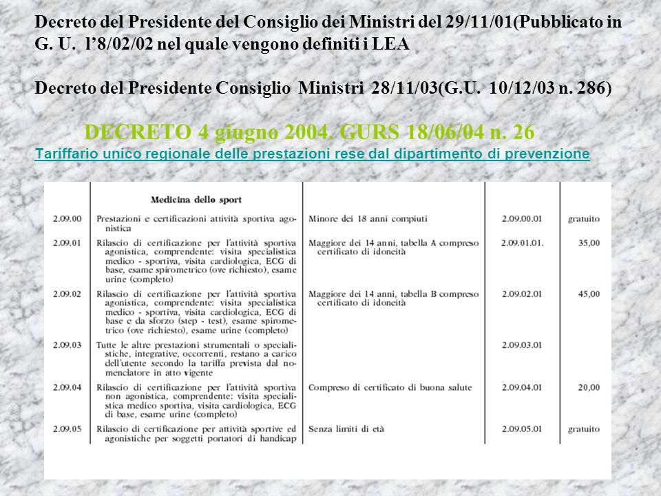 Decreto del Presidente del Consiglio dei Ministri del 29/11/01(Pubblicato in G.