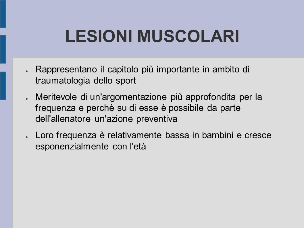 LESIONI MUSCOLARI Rappresentano il capitolo più importante in ambito di traumatologia dello sport.