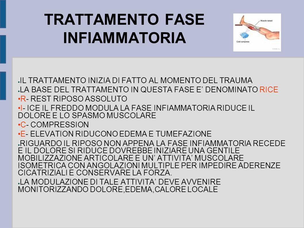 TRATTAMENTO FASE INFIAMMATORIA