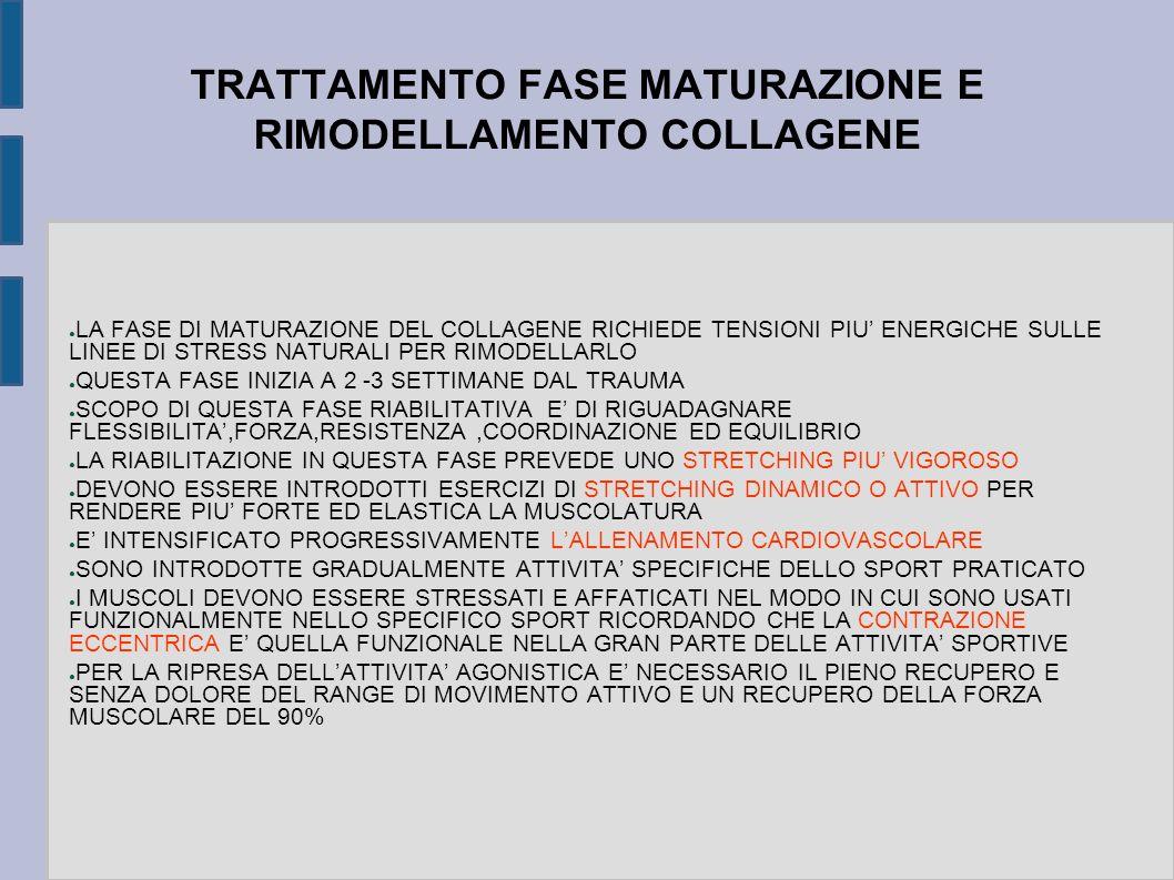 TRATTAMENTO FASE MATURAZIONE E RIMODELLAMENTO COLLAGENE