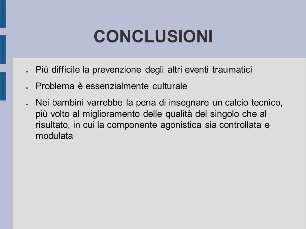 CONCLUSIONI Più difficile la prevenzione degli altri eventi traumatici